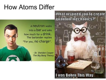 How Atoms Differ.