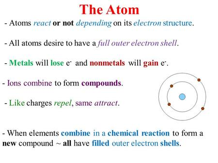 The Atom - Atoms react or not depending on its electron structure. - All atoms desire to have a full outer electron shell. - Metals will lose e - and nonmetals.