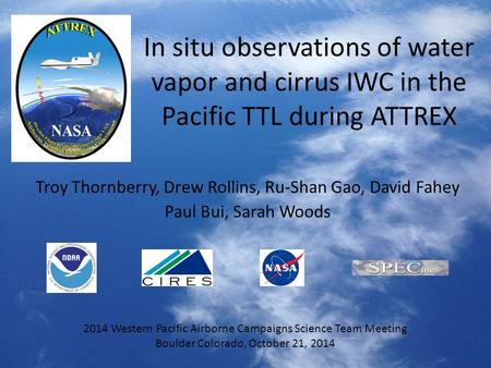 In situ observations of water vapor and cirrus IWC in the Pacific TTL during ATTREX Troy Thornberry, Drew Rollins, Ru-Shan Gao, David Fahey Paul Bui, Sarah.