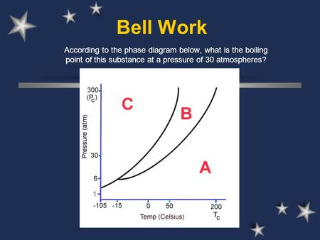 According to the phase diagram below, what is the boiling point of this substance at a pressure of 30 atmospheres? Bell Work C. Johannesson.