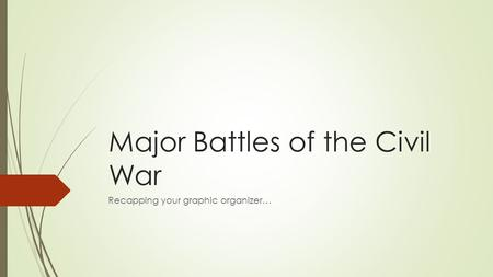 Major Battles of the Civil War Recapping your graphic organizer…
