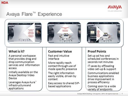 NDA What is it? A personal workspace that provides drag and drop communication services and information access Initially available on the Avaya Desktop.