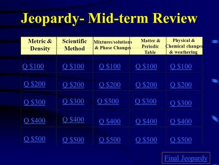 Jeopardy- Mid-term Review Metric & Density Scientific Method Mixtures/solutions & Phase Changes Matter & Periodic Table Physical & Chemical changes &