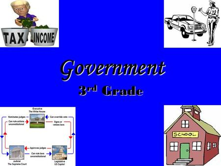 Government 3 rd Grade. GA Grade 3, Social Studies StandardSS3E2 The student will explain that governments provide certain types of goods and services.
