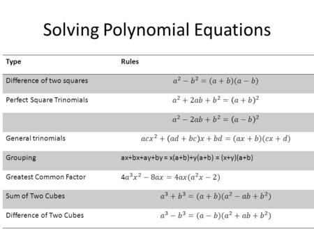 Solving Polynomial Equations TypeRules Difference of two squares Perfect Square Trinomials General trinomials Groupingax+bx+ay+by = x(a+b)+y(a+b) = (x+y)(a+b)