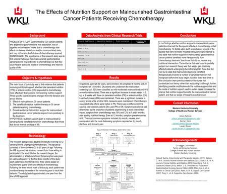 Results Conclusions Objective & Hypothesis Background Acknowledgements: Methodology Data Analysis from Clinical Research Trials Western Kentucky University.