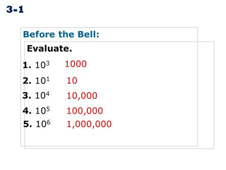 Before the Bell: 3-1 Evaluate. 1. 10 3 2. 10 1 3. 10 4 4. 10 5 5. 10 6 1000 10 10,000 100,000 1,000,000.