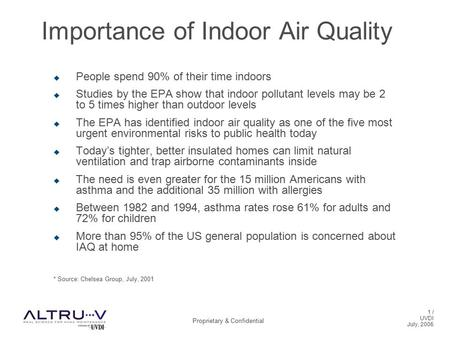 1 / UVDI July, 2006 Proprietary & Confidential Importance of Indoor Air Quality  People spend 90% of their time indoors  Studies by the EPA show that.