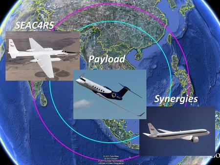 SEAC4RS Payload Payload Synergies Synergies. Complementarity between aircraft can be considered to fall into three categories. Each has considerations.
