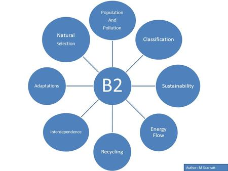 B2 Population And Pollution Classification Sustainability Energy Flow Recycling Interdependence Adaptations Natural Selection Author: M Scarratt.