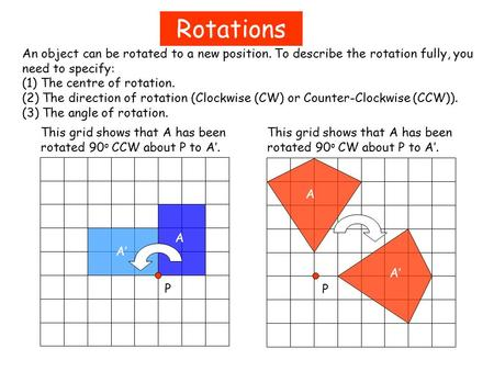 Intro Rotations An object can be rotated to a new position. To describe the rotation fully, you need to specify: (1) The centre of rotation. (2) The direction.