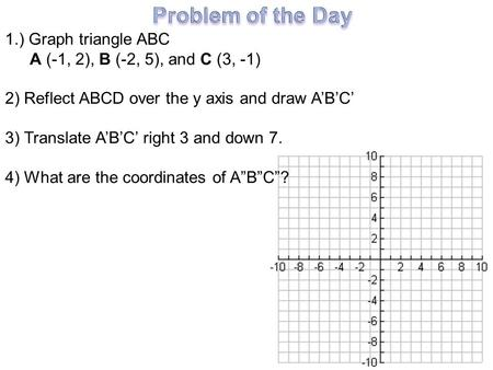 Problem of the Day 1.) Graph triangle ABC