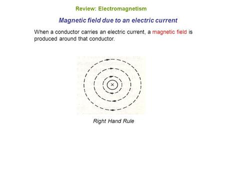 Magnetic field due to an electric current