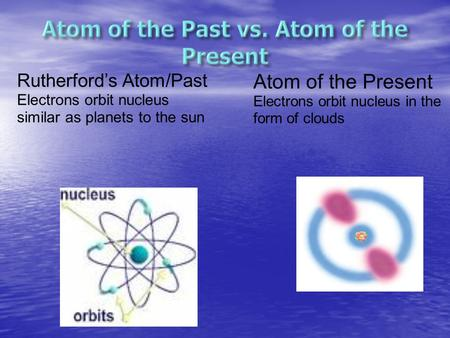 Rutherford's Atom/Past Electrons orbit nucleus similar as planets to the sun Atom of the Present Electrons orbit nucleus in the form of clouds.
