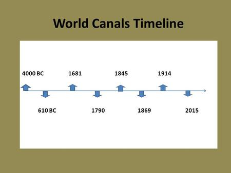 World Canals Timeline 4000 BC16811845 1914 610 BC17901869 2015.