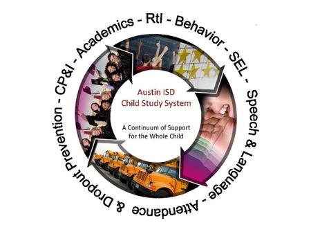 Review the Campus Child Study System Process Review the Child Study System Process Choose either the Elementary or Secondary case study Make notes in.