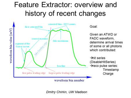 Feature Extractor: overview and history of recent changes Dmitry Chirkin, UW Madison Goal: Given an ATWD or FADC waveform, determine arrival times of some.
