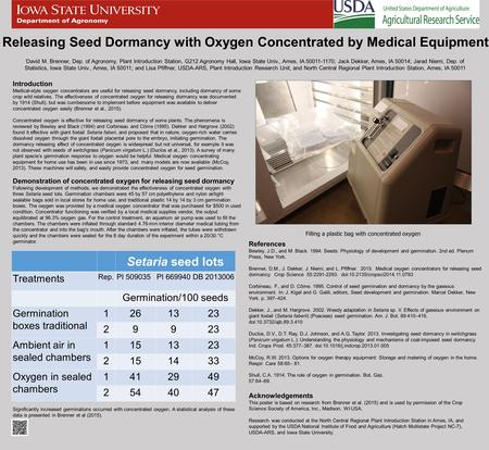 Releasing Seed Dormancy with Oxygen Concentrated by Medical Equipment David M. Brenner, Dep. of Agronomy, Plant Introduction Station, G212 Agronomy Hall,