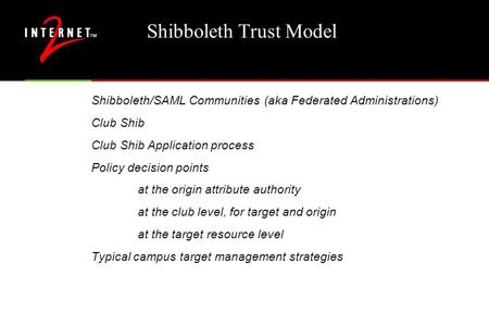 Shibboleth Trust Model Shibboleth/SAML Communities (aka Federated Administrations) Club Shib Club Shib Application process Policy decision points at the.