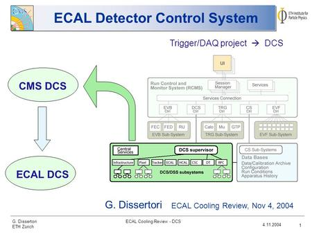 G. Dissertori ETH Zürich 4.11.2004 ECAL Cooling Review - DCS 1 ECAL Detector Control System G. Dissertori ECAL Cooling Review, Nov 4, 2004 Status report.