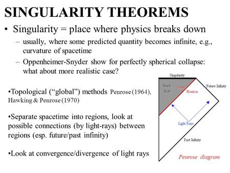 SINGULARITY THEOREMS Singularity = place where physics breaks down –usually, where some predicted quantity becomes infinite, e.g., curvature of spacetime.