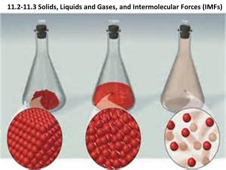 11.2-11.3 Solids, Liquids and Gases, and Intermolecular Forces (IMFs)