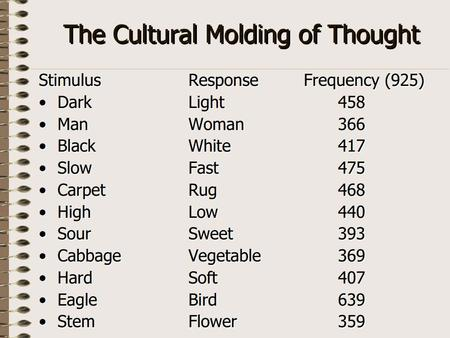 The Cultural Molding of Thought StimulusResponse Frequency (925) Light Dark364Light Dark364 CottageHouse 355CottageHouse 355 OceanWater388OceanWater388.
