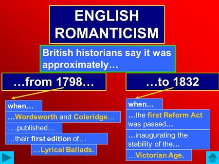 ENGLISH ROMANTICISM British historians say it was approximately… …from 1798… …to 1832 when… …Lyrical Ballads. …Wordsworth and Coleridge… ….published… …their.
