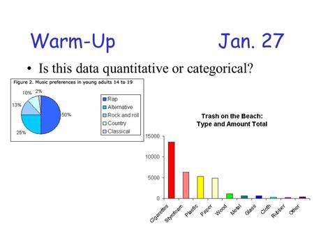 Warm-UpJan. 27 Is this data quantitative or categorical?