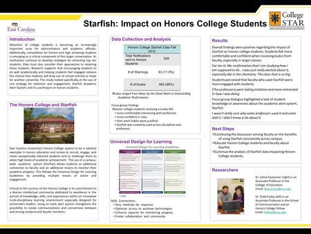 Starfish: Impact on Honors College Students The Honors College and Starfish East Carolina University's Honors College aspires to be a national exemplar.