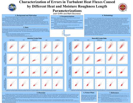Characterization of Errors in Turbulent Heat Fluxes Caused by Different Heat and Moisture Roughness Length Parameterizations 1. Background and Motivation.