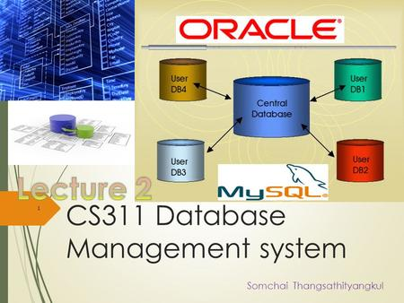 CS311 Database Management system Somchai Thangsathityangkul 1.