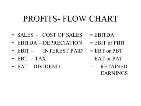 PROFITS- FLOW CHART SALES – COST OF SALES = EBITDA EBITDA – DEPRECIATION = EBIT or PBIT EBIT – INTEREST PAID = EBT or PBT EBT - TAX = EAT or PAT EAT –