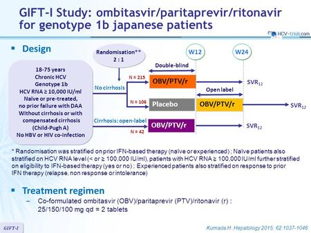 OBV/PTV/r Placebo Randomisation** 2 : 1 18-75 years Chronic HCV Genotype 1b HCV RNA ≥ 10,000 IU/ml Naïve or pre-treated, no prior failure with DAA Without.