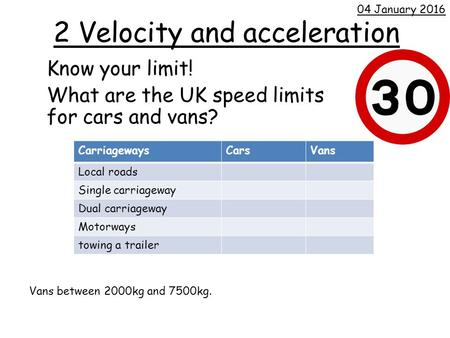 2 Velocity and acceleration 04 January 2016 CarriagewaysCarsVans Local roads Single carriageway Dual carriageway Motorways towing a trailer Know your limit!