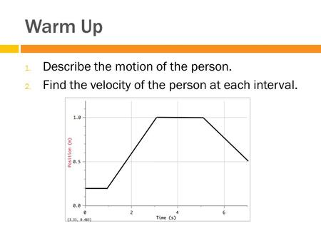 Warm Up 1. Describe the motion of the person. 2. Find the velocity of the person at each interval.