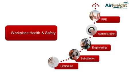 EliminationSubstitutionEngineeringAdministrationPPE Workplace Health & Safety.