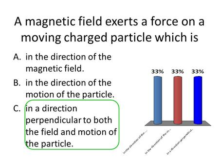 A magnetic field exerts a force on a moving charged particle which is A.in the direction of the magnetic field. B.in the direction of the motion of the.