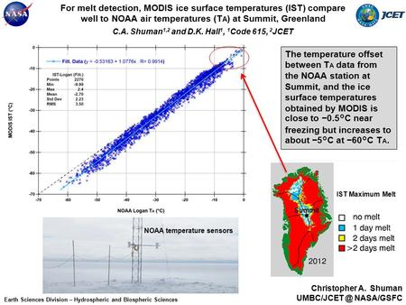 Earth Sciences Division – Hydrospheric and Biospheric Sciences For melt detection, MODIS ice surface temperatures (IST) compare well to NOAA air temperatures.