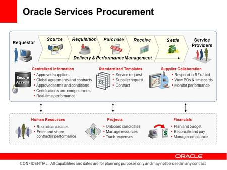 Oracle Services Procurement