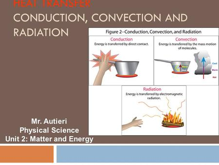 HEAT TRANSFER CONDUCTION, CONVECTION AND RADIATION Mr. Autieri Physical Science Unit 2: Matter and Energy.