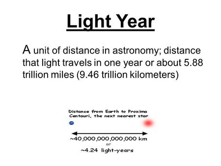Light Year A unit of distance in astronomy; distance that light travels in one year or about 5.88 trillion miles (9.46 trillion kilometers)
