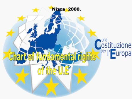 Nizza 2000. CITIZEN Have an own country To be respectful with other people Equolity To belong to a country To have civil rights To have rights and duties.