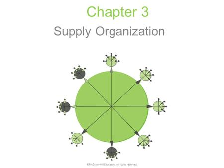 Chapter 3 Supply Organization ©McGraw-Hill Education. All rights reserved.
