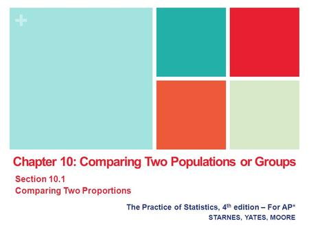 + The Practice of Statistics, 4 th edition – For AP* STARNES, YATES, MOORE Chapter 10: Comparing Two Populations or Groups Section 10.1 Comparing Two Proportions.