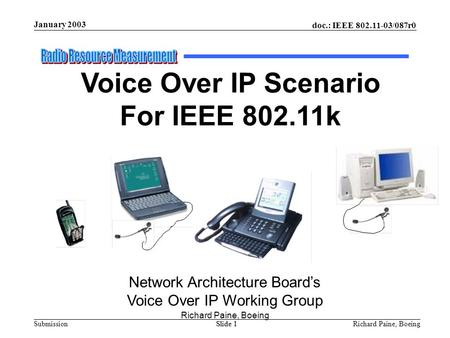 January 2003 Richard Paine, Boeing Slide 1 doc.: IEEE 802.11-03/087r0 Submission Slide 1 Richard Paine, Boeing Voice Over IP Scenario For IEEE 802.11k.