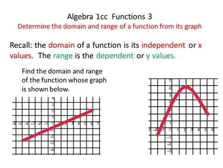 Algebra 1cc Functions 3 Determine the domain and range of a function from its graph Recall: the domain of a function is its independent or x values. The.