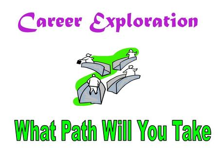 Career Exploration What Do You Want to Be?? Think of some careers or jobs you would like to have in the future.