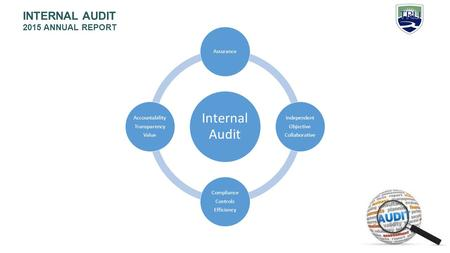 INTERNAL AUDIT 2015 ANNUAL REPORT Internal Audit Assurance Independent Objective Collaborative Compliance Controls Efficiency Accountability Transparency.
