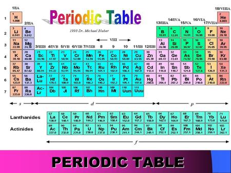 PERIODIC TABLE PERIODIC TABLE. PERIODIC TABLE PERIODS- are the rows, the numbers are principle energy levels (PEL). GROUPS- are columns, based on the.